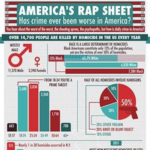 crime-in-americaThumb