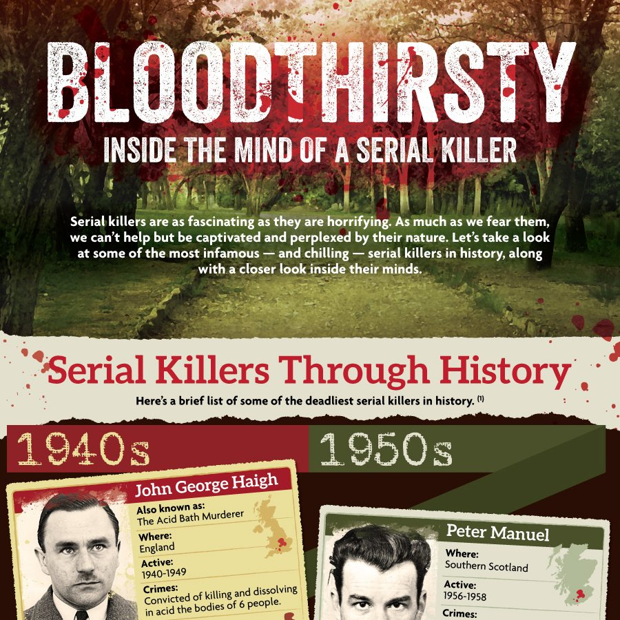 list of active serial killers in the united states